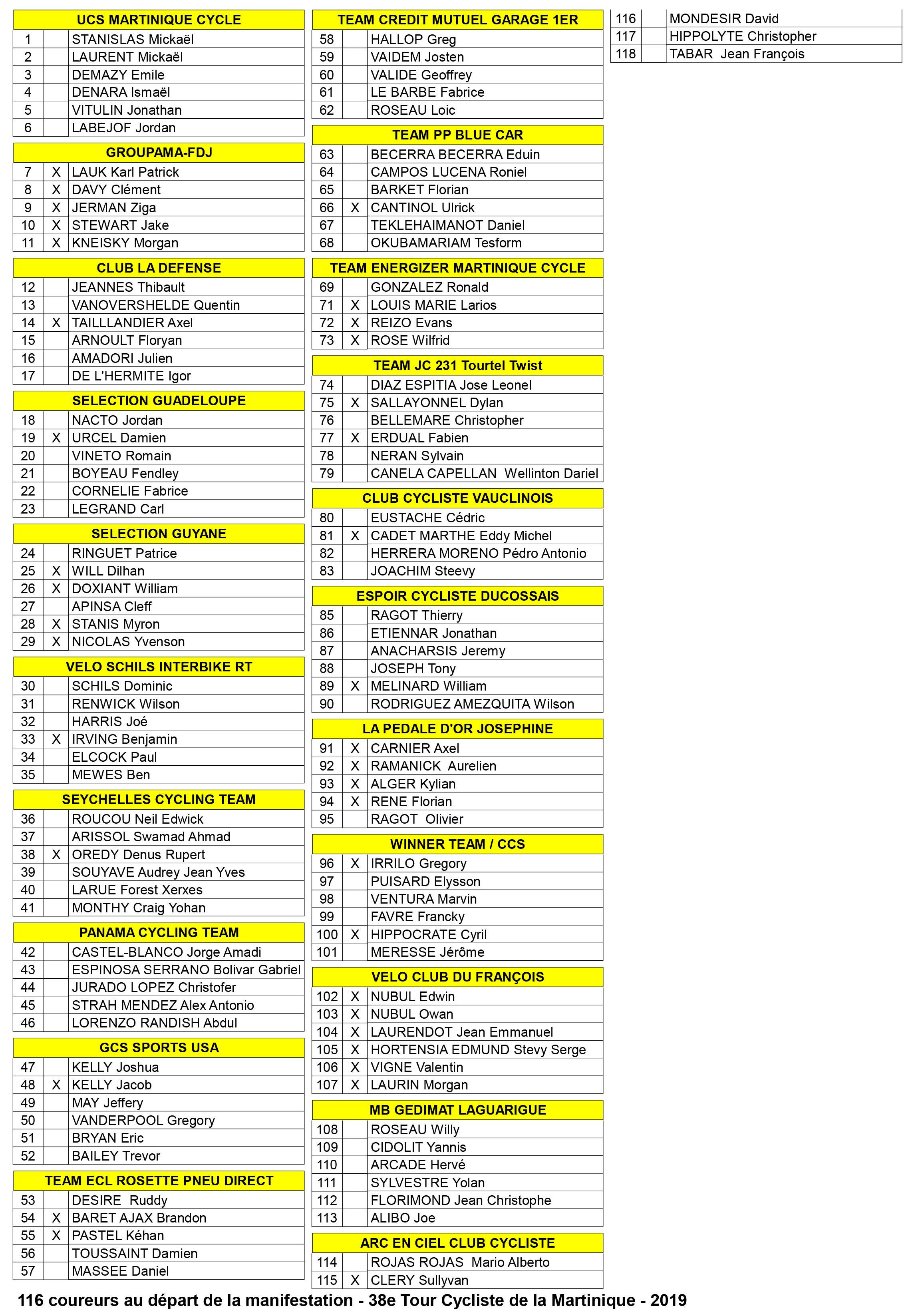Liste_Partants2019